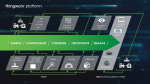 ThingWorx Platform overview